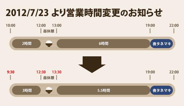 タネマキ営業時間の変更